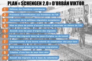 schengen 2.0
