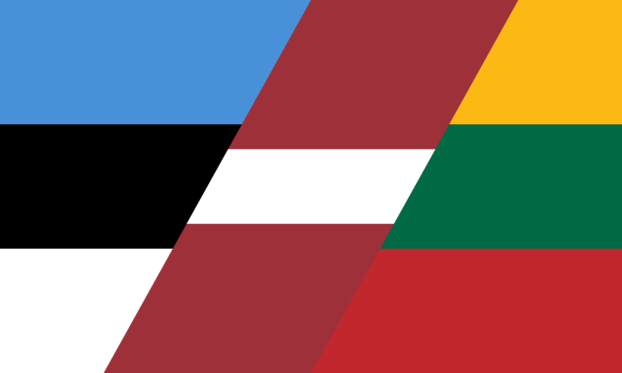 [NEWS] Flags of the United Baltic Provinces : GlobalPowers